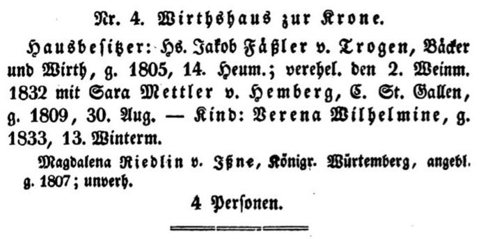 Einwohnerverzeichnisse von Trogen 1835 bis 1931. Haus- und Häusergeschichten